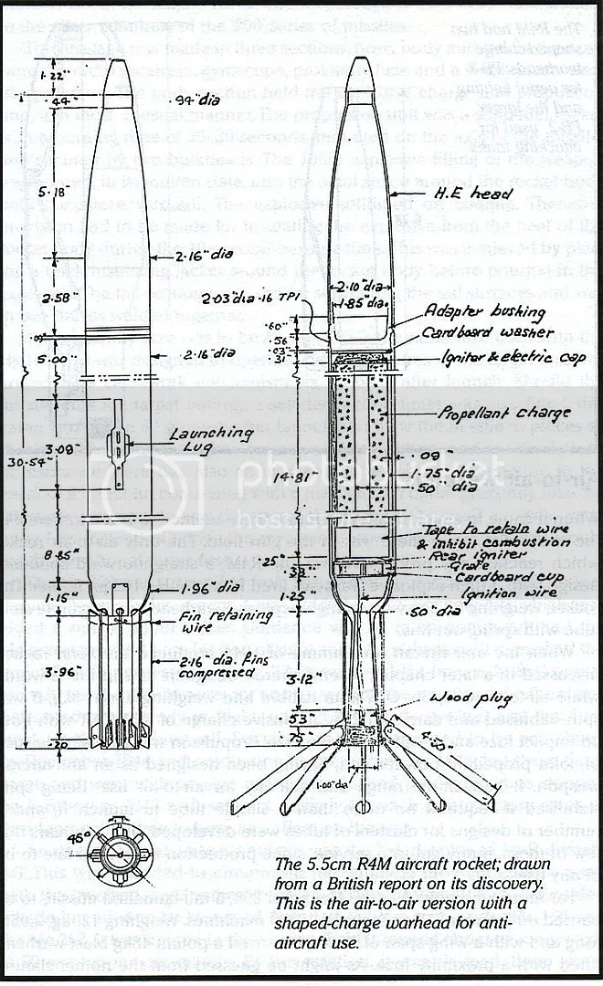 AVSIG: The 2.75 FFR Used In The Vietnam War