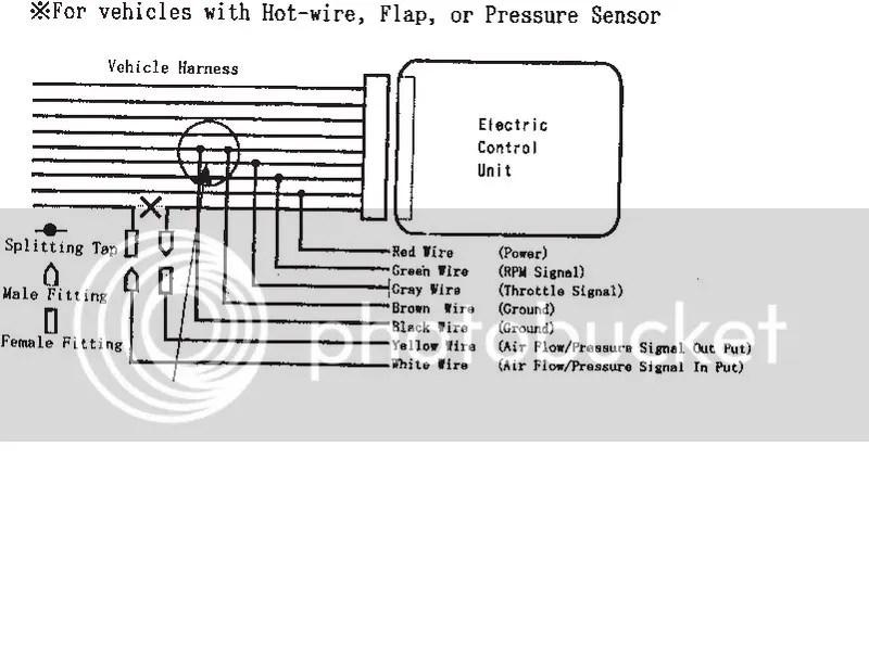 Apexi Safc 2 Wiring Diagram Vwvortex Com Diy Apexi Super Air Fuel Controller Safc