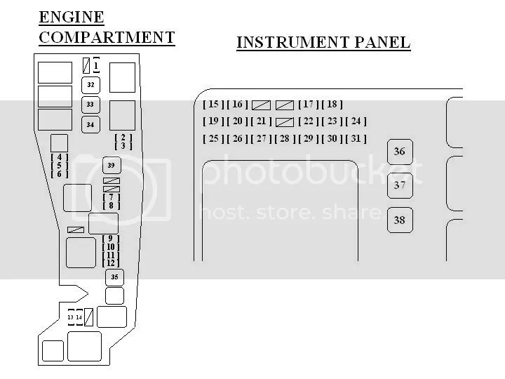 2007 toyota corolla interior fuse box diagram. Black Bedroom Furniture Sets. Home Design Ideas