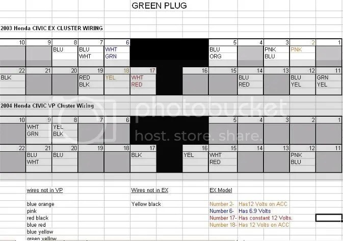 2007 honda civic si wiring diagram trailer 7 blade diy cluster swap 2003 2004 dx also available for other models page forum
