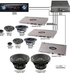 system diagram page 3 car audio diymobileaudiocom car stereo post your system diagram car audio diymobileaudiocom car stereo [ 1006 x 1018 Pixel ]