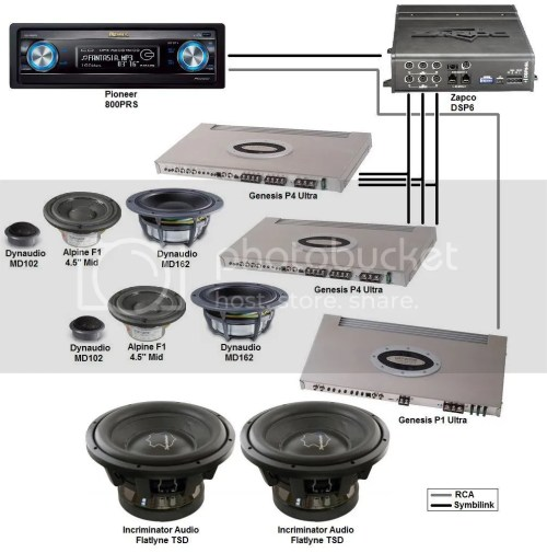 small resolution of system diagram page 3 car audio diymobileaudiocom car stereo post your system diagram car audio diymobileaudiocom car stereo