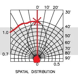 Gm Dome Light Wiring Diagram GM Fuse Box Wiring Diagram