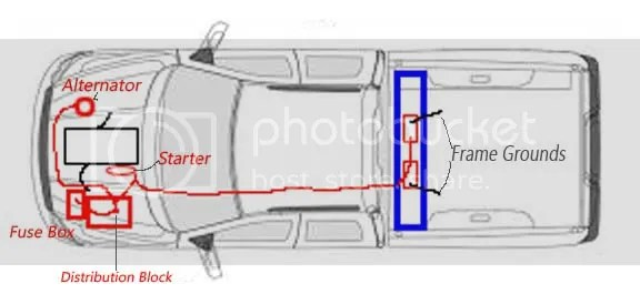 battery relocation wiring diagram 2008 suzuki gsxr 600 cummins great installation of help dodge diesel forum rh cumminsforum com engine ecm diagrams 2001 freightliner motorhome