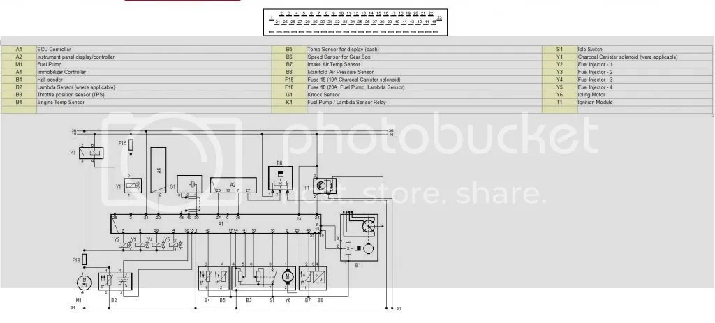 vw golf wiring diagram 70 volt speaker mp9 injectors not getting power the volkswagen club of south africa complete image