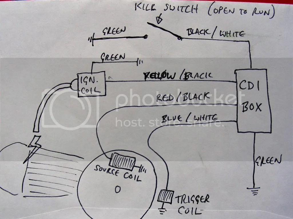 4 wire cdi chinese atv wiring diagram 1992 jeep wrangler 125 schematic honda 5 dc