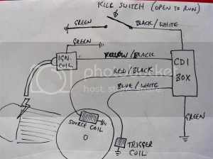 Cdi Ignition Wiring Diagram Photo by boolong66 | Photobucket