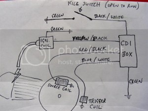 Wiring diagrams correct for UK models  C90Clubcouk