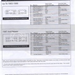 94 Toyota Corolla Radio Wiring Diagram Wig Wag 2005 Camry Harness 2007 Diagramneed Taco Stereo Asap Nation Forum