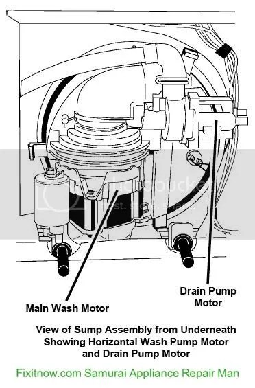 Motor And Pump Layout On A Whirlpool Voyager Style