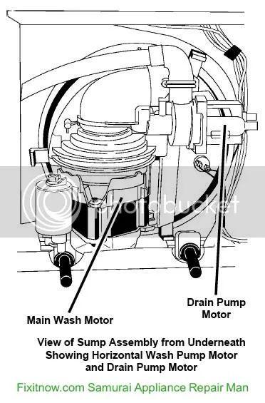 whirlpool dishwasher diagram
