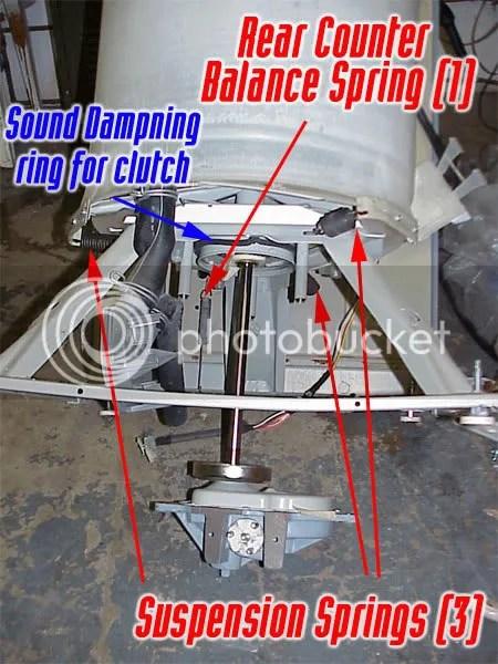 Kenmore 80 Series Washing Machine Parts Diagram Wiring Diagram
