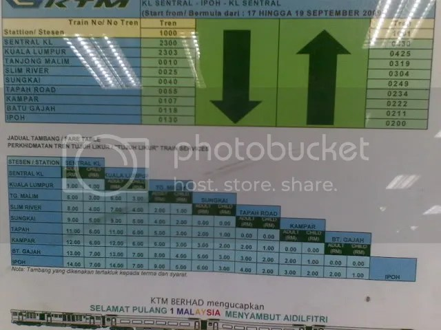 Train schedule and fare information on the KTM EMU Balik Kampung Shuttle - image courtesy of TWK90