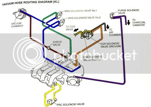small resolution of millenia l vacuum diagram mazda forum