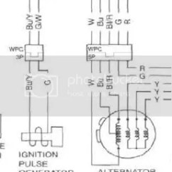Honda Zoomer Wiring Diagram Cat5e Plug How To Test The Stator Ignition Pulse Generator Pick Up Trx Forums 450r Forum
