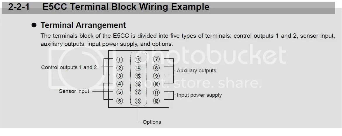 Ubs Wiring Instructions