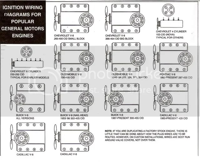 IGNITION WIRING DIAGRAMS for Chrysler, Dodge,Plymouth