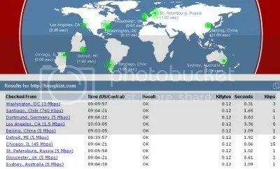 internet Supervision 9 Hal Penting Tentang Website