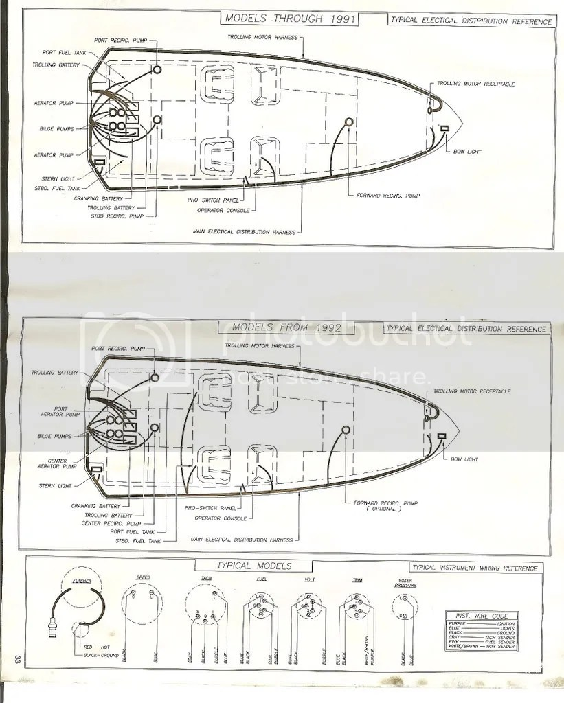 Wiring Diagram For Skeeter Boats: Tracker marine wiring