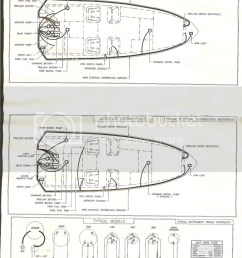 1996 skeeter boat wiring house wiring diagram symbols u2022 boat battery switch wiring diagram seaswirl [ 821 x 1024 Pixel ]