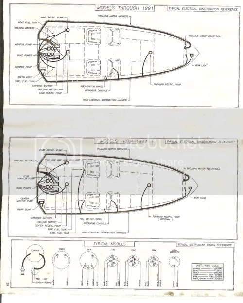 small resolution of xpress boat wiring diagram data diagram schematic