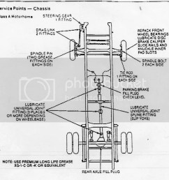 i got a subscription through helm motorcraft to the shop manual and they were not in there i need a complete lube point diagram for my chassis so i can  [ 1000 x 986 Pixel ]