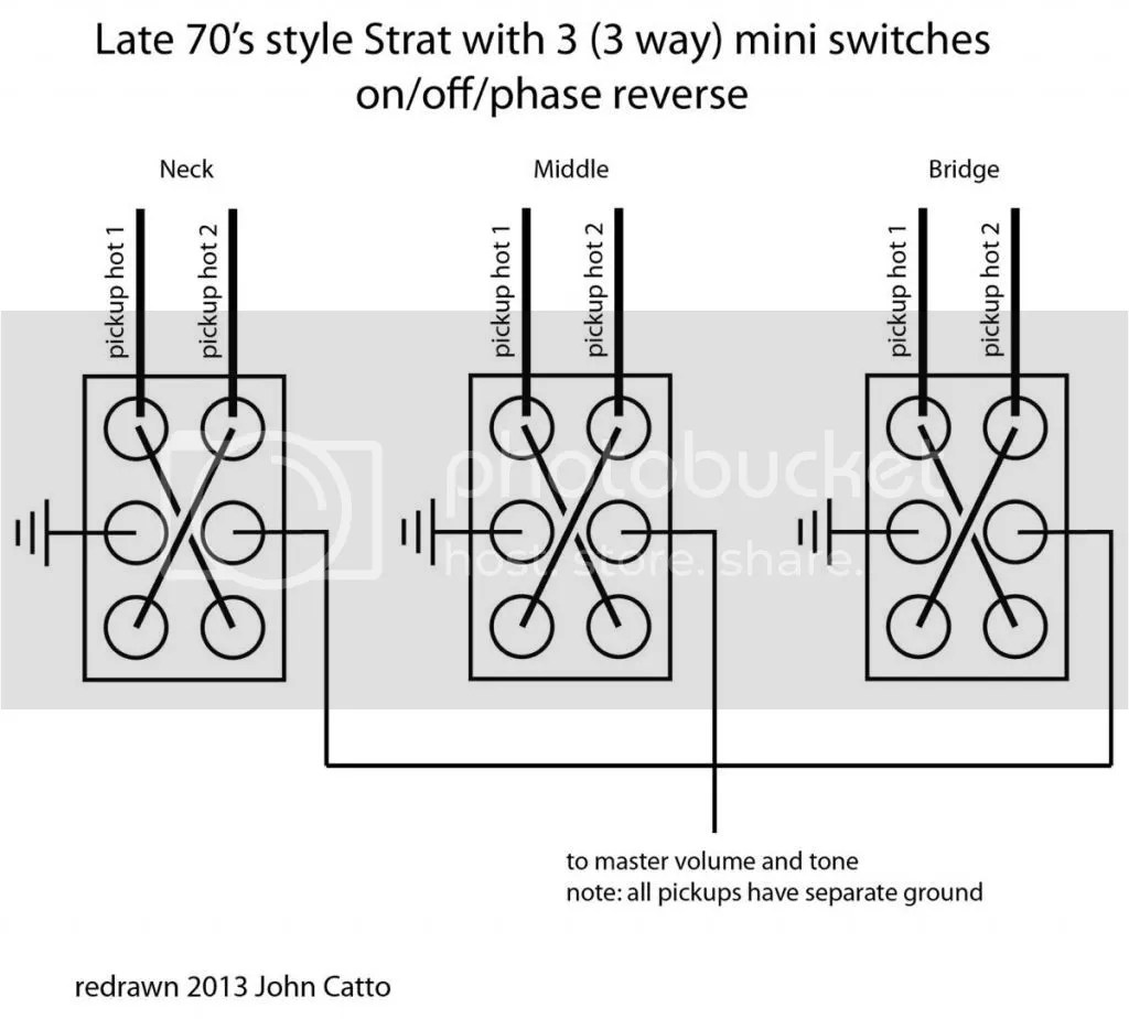hight resolution of wiring diagram needed 70 u0027s greco jeff beck stratocaster the gear tele 3 way