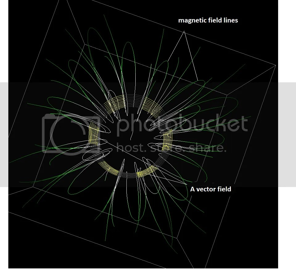 hight resolution of mr lester j hendershot s magnetic generator