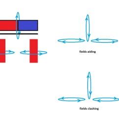 mr lester j hendershot s magnetic generator archive energetic forum burglar alarm circuit diagram further lester hendershot inventions and [ 1024 x 852 Pixel ]
