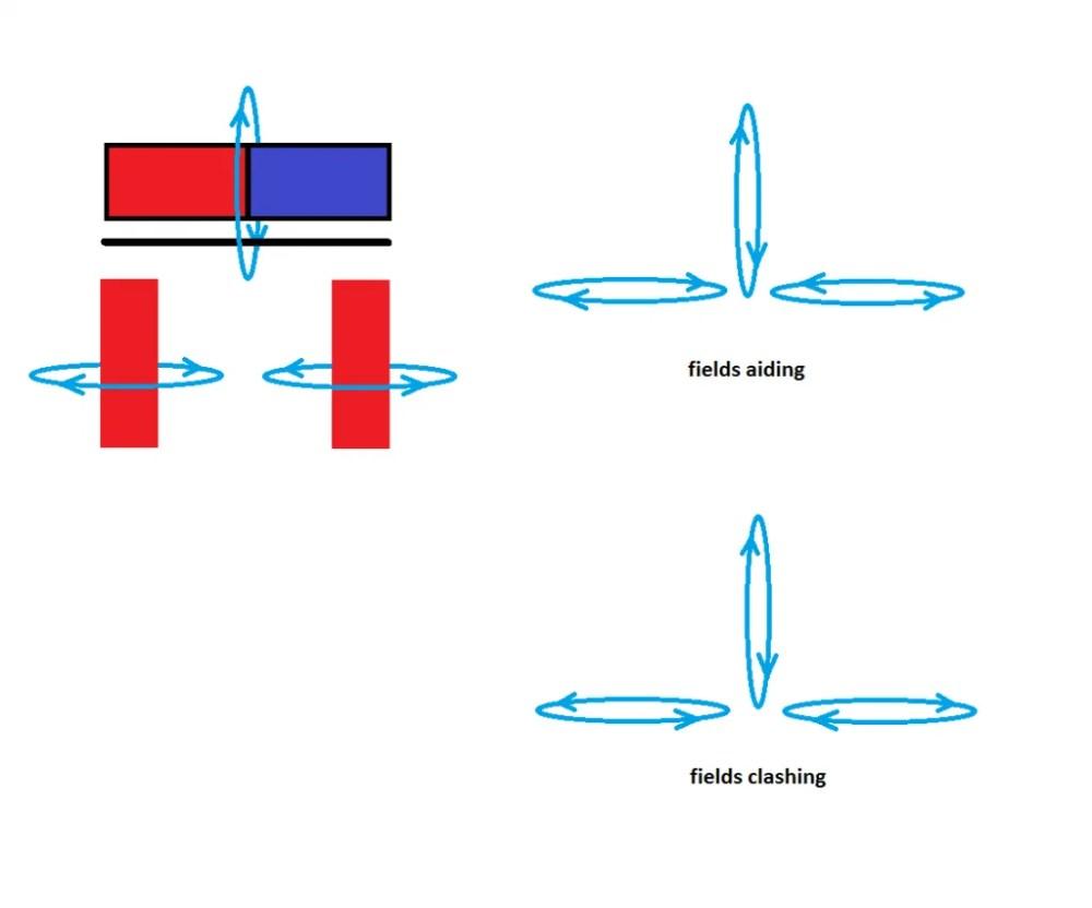 medium resolution of mr lester j hendershot s magnetic generator archive energetic forum burglar alarm circuit diagram further lester hendershot inventions and