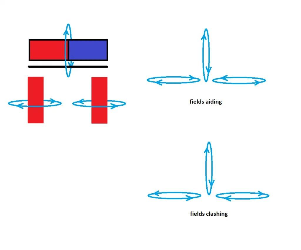 hight resolution of mr lester j hendershot s magnetic generator archive energetic forum burglar alarm circuit diagram further lester hendershot inventions and