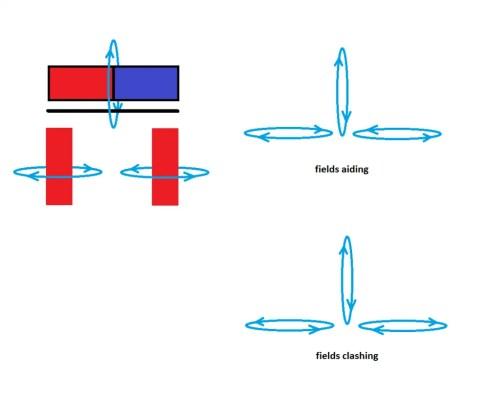 small resolution of mr lester j hendershot s magnetic generator archive energetic forum burglar alarm circuit diagram further lester hendershot inventions and
