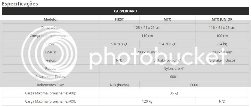 Skate Dropboards Carveboard Mtx