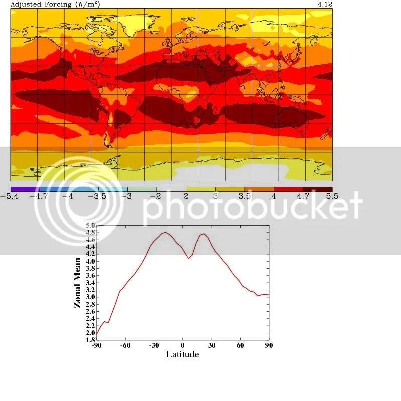 Unthreaded #38   Climate Audit