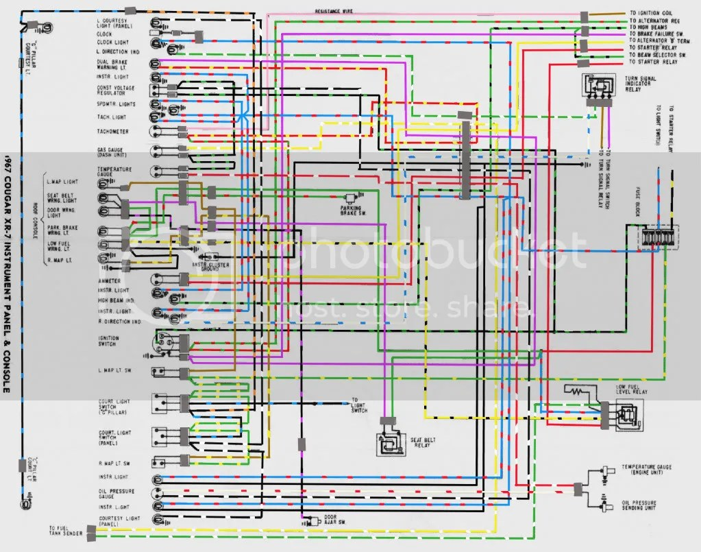 hight resolution of 68 cougar fuse box diagram