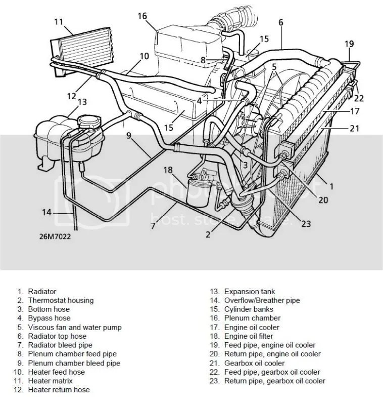 Range Rover P38 Engine Diagram. Rover. Auto Parts Catalog