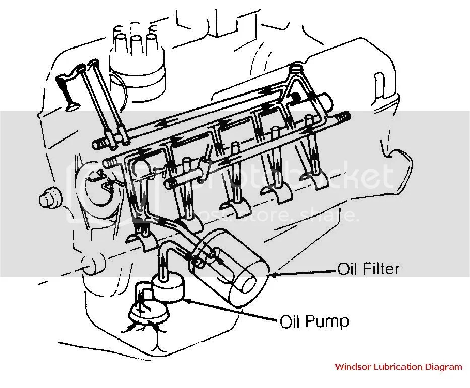 Danoh's Oil Pump Question