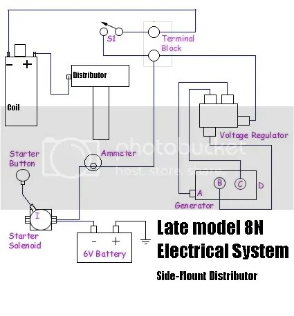 ford 800 wiring diagram index listing of wiring diagrams