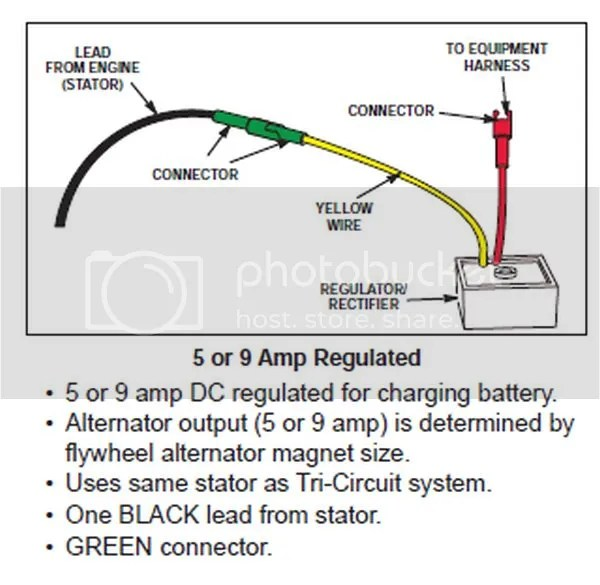 briggs and stratton charging system wiring diagram overhead crane electrical voltage regulator on st yesterday s tractors