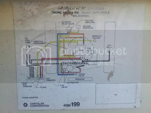 small resolution of 1977 dodge sportsman motorhome wiring diagram schematic diagrams rh ogmconsulting co