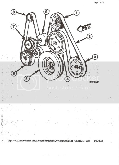 small resolution of 2011 dodge avenger 3 6 serpentine belt diagram wiring diagram blog 2011 dodge avenger 3 6 serpentine belt diagram