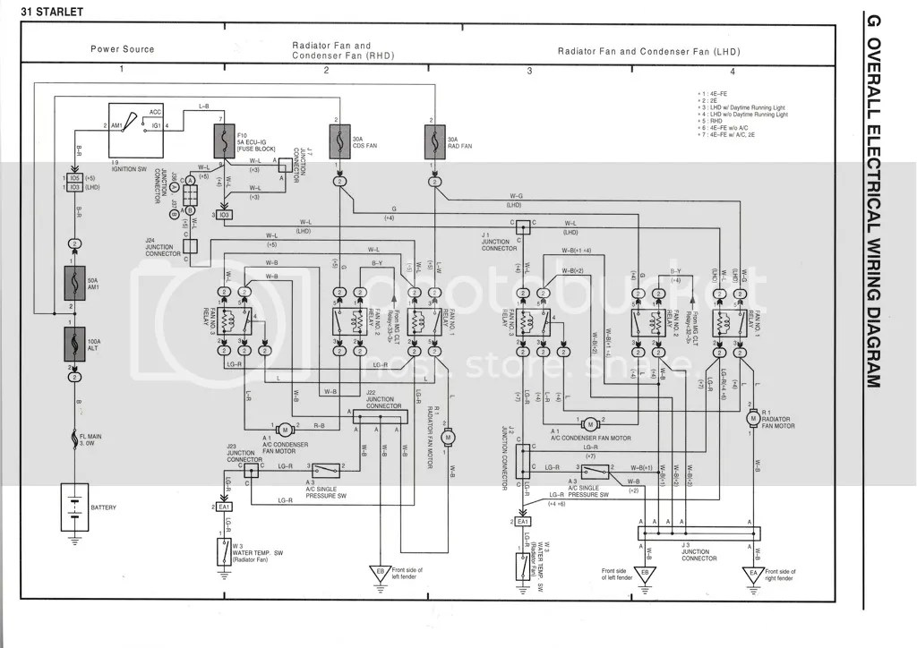 Toyota Starlet EP91 wiring diagram part EWD267Y needed pls