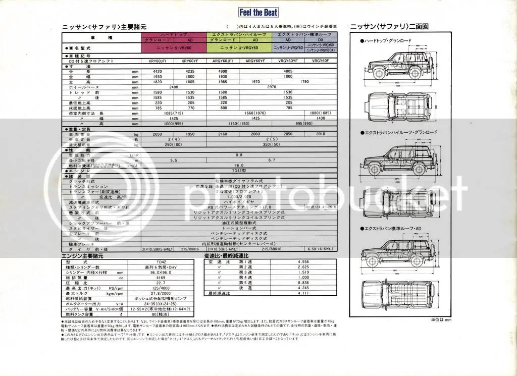 Nissan td42 engine torque specs