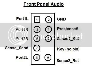 Ayuda para conectar Panel de Audio Frontal