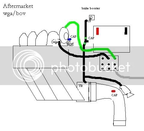 Srt 4 Vacuum Lines. Diagrams. Wiring Diagram Gallery