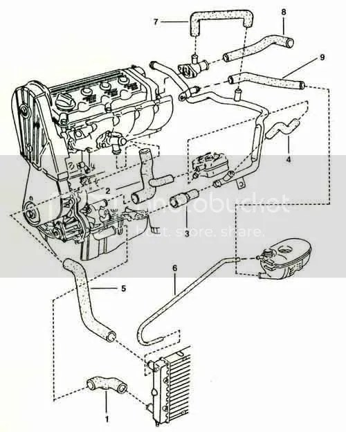 16v cooling system diagram for hoses needed