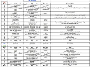 Yet another, BMW E36 LSx conversion  Page 8  LS1TECH