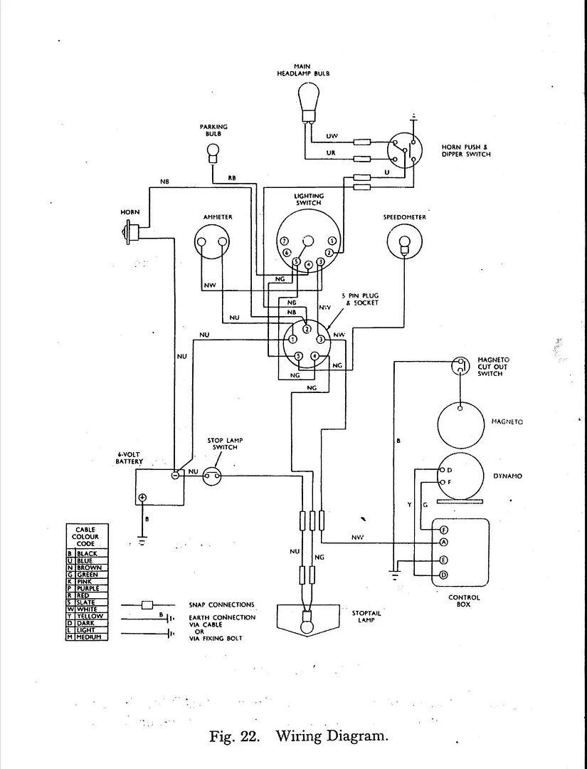 bsa positive ground wiring diagram