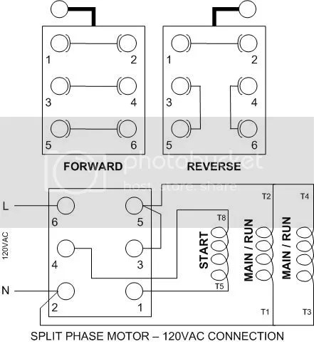 furnas drum switch wiring diagram 150cc gy6 reversing south bend toyskids co new motor