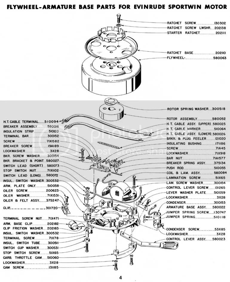 1948 evinrude 3.3 sportwin specs/help